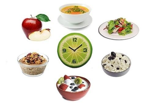 Дробное и частое питание