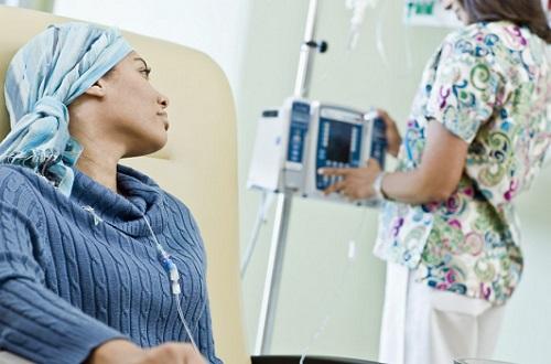 химиотерапия и рак