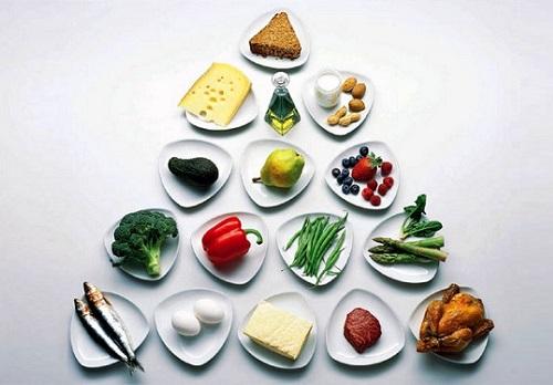 Соблюдение рационального питания